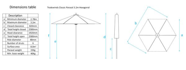 Tradewinds Classic 3.2m Hexagonal Parasol