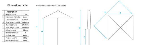 Tradewinds Classic 2.2m Square Parasol