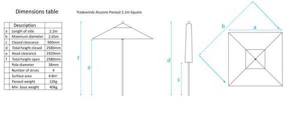 Dimensions of Aluzone 2.2m Square Parasol
