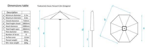 Tradewinds Classic 4.0m Octagonal Parasol